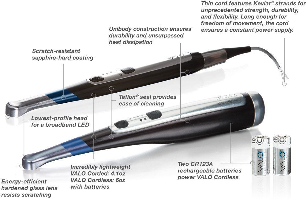 The VALO Story  Ultradent Products, Inc