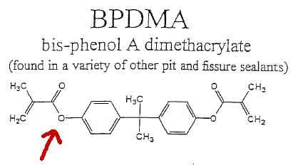 Bisphenol-A Dimethacrylate